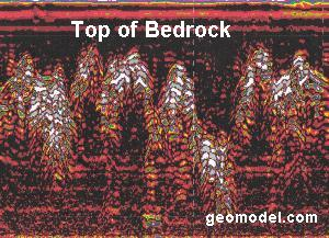 Top of Bedrock Profile located using ground radar by GeoModel, Inc.
