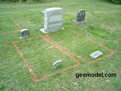 Marked gravesites confirmed by GeoModel, Inc. using GPR