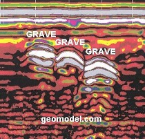 Example GPR image profile of 3 graves located by GeoModel, Inc.