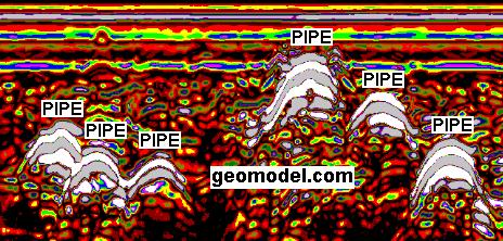 Pipes located with GPR by GeoModel, Inc.